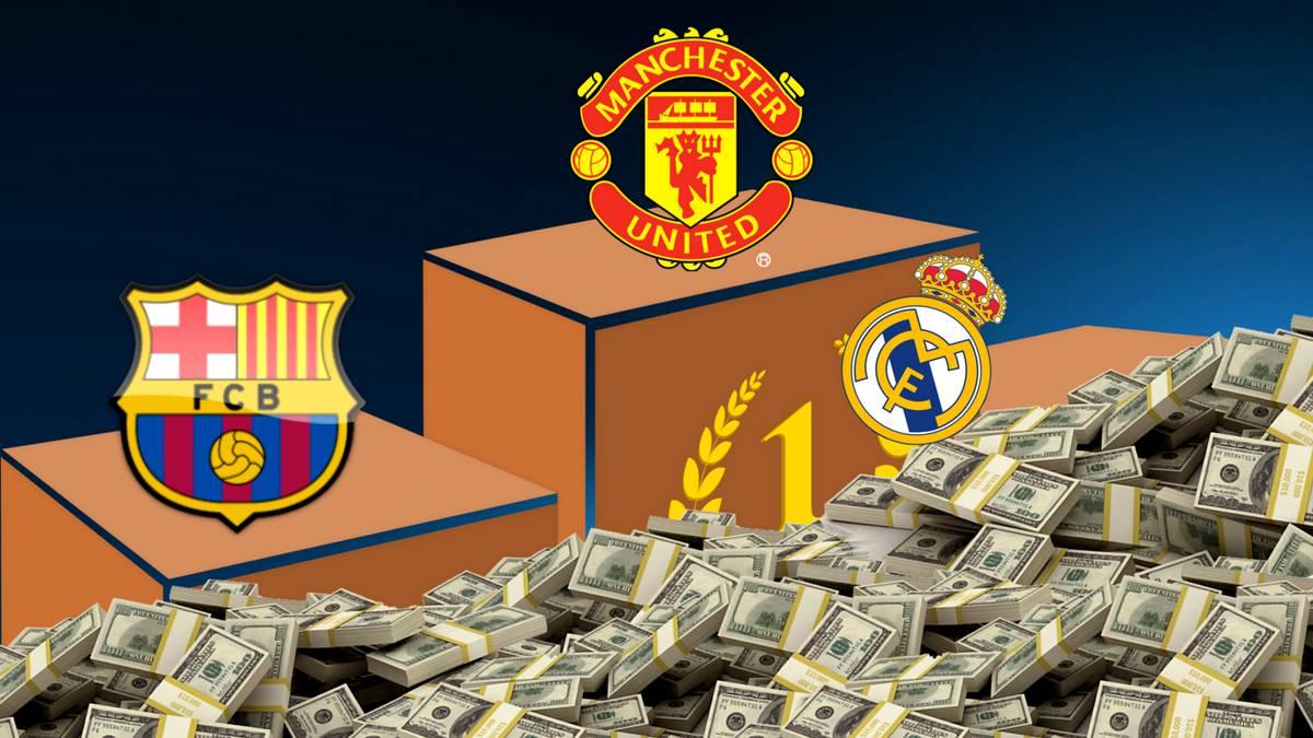 Money League