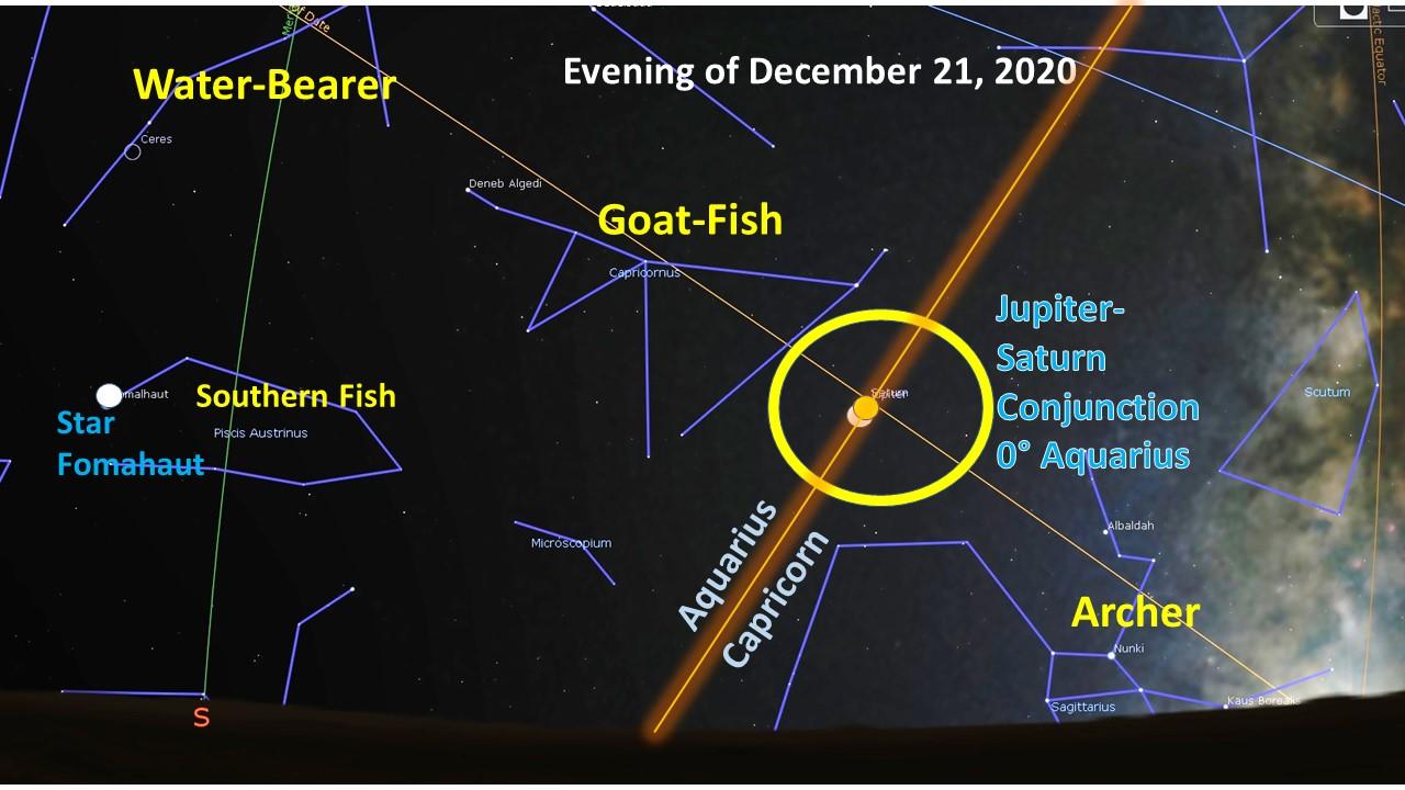 Jupiter-Saturn-Dec-21-2020